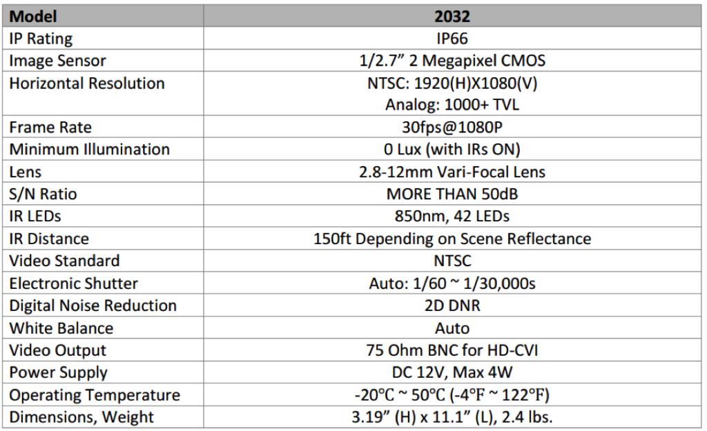 2032-spec-sheet